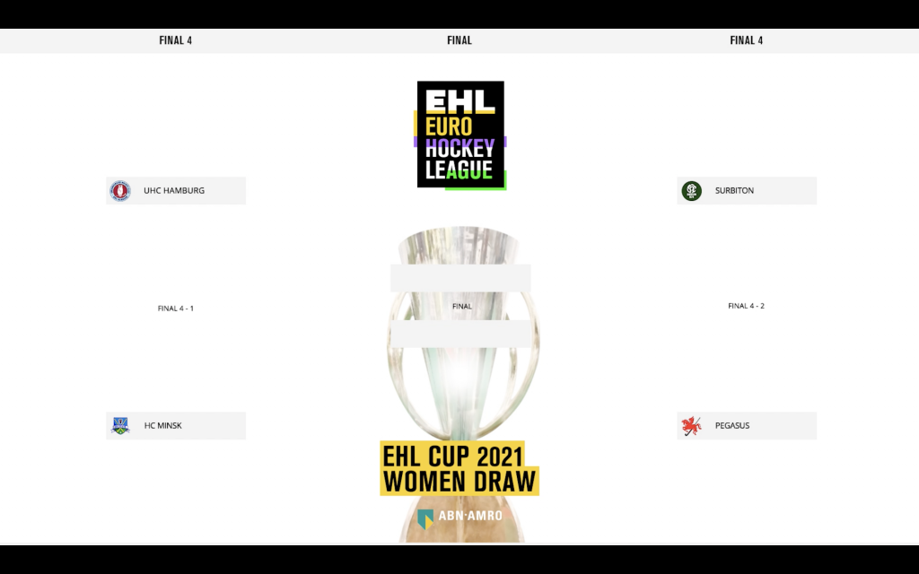 ABN AMRO EHL Cup 2021 draw and fixture schedule confirmed